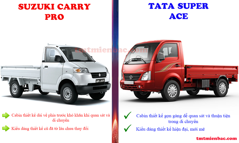 so sánh xe tải tata và suzuki